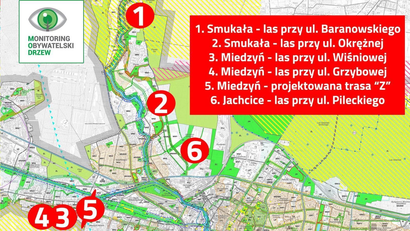 Uwagi do studium cz.1. Miedzyń, Jachcice, Smukała